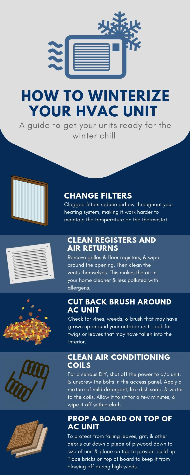 Should I Become an HVAC Technician?